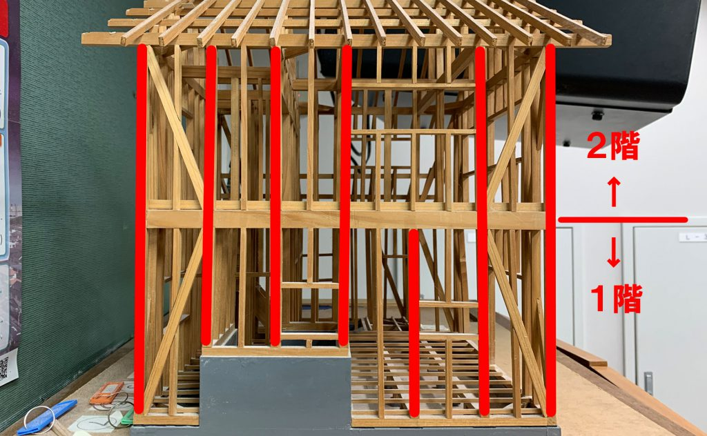 木造の在来軸組模型